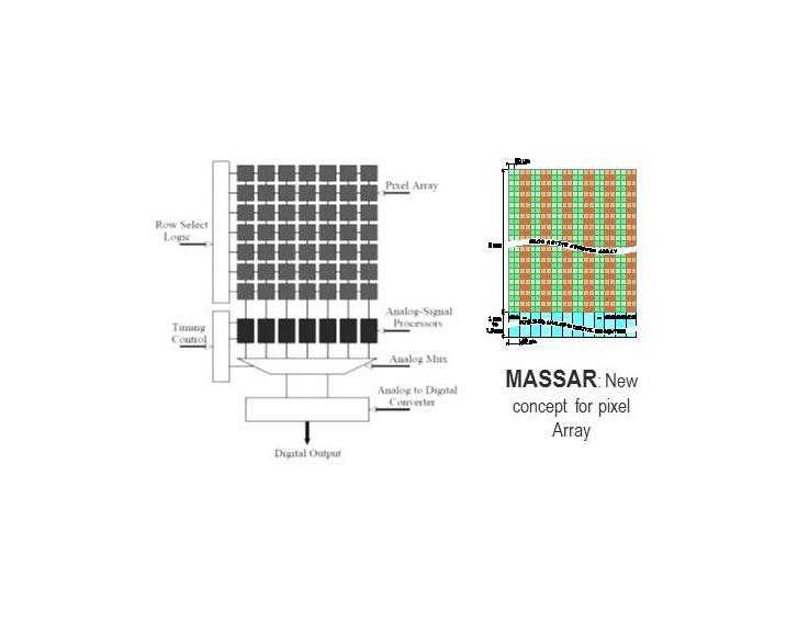 MASSAR 03 03 16 Linksium Fiche Web cadre